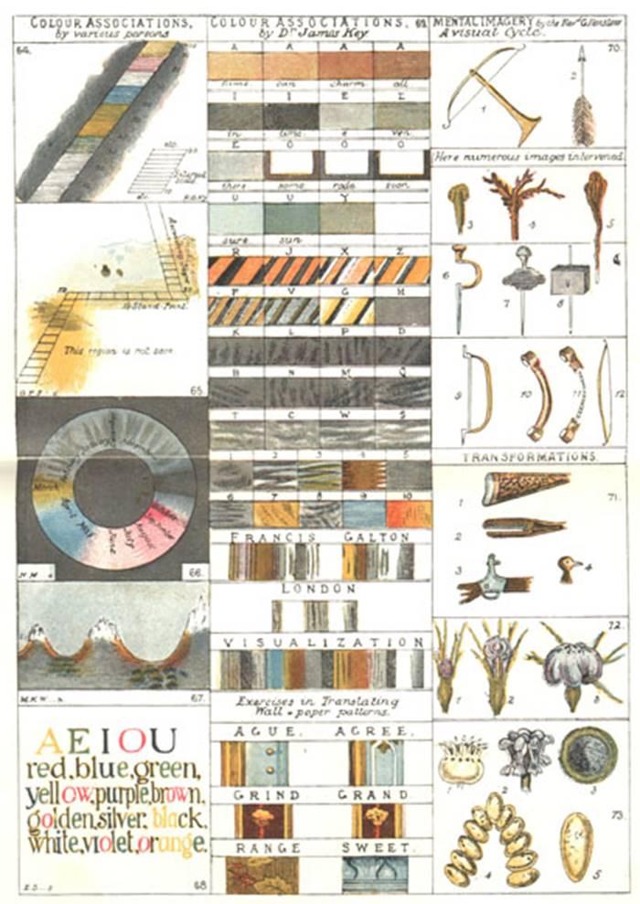 Royal Lion Silver Portrait Necklace Genius Periodic Table of Elements